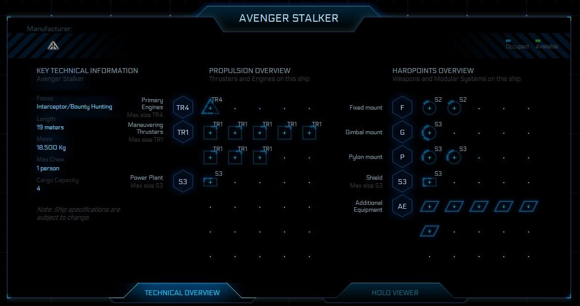 Tech. Stalker