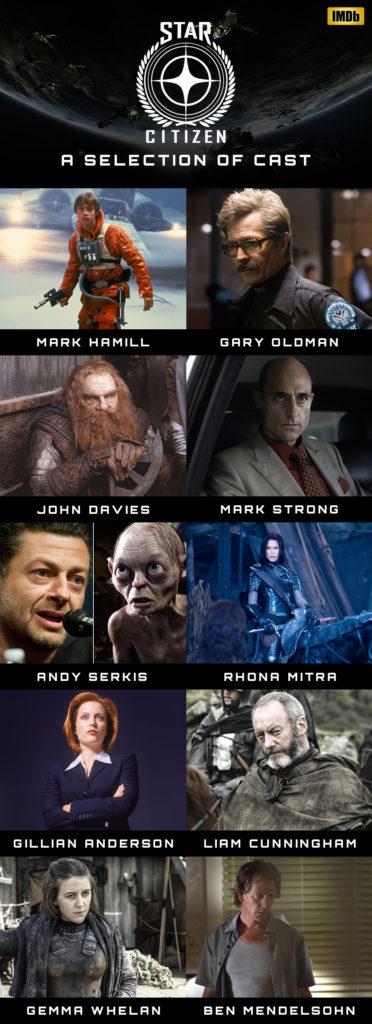 star citizen cast